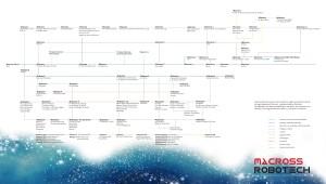 Linea temporal-page-001
